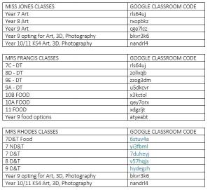 Google Classroom Codes